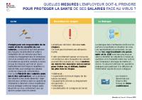 Obligations de l'employeur pour protéger ses salariés
